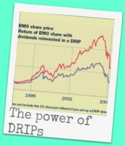 power of drips