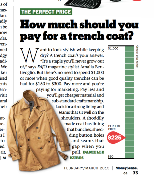 How much should you pay for a trench coat?